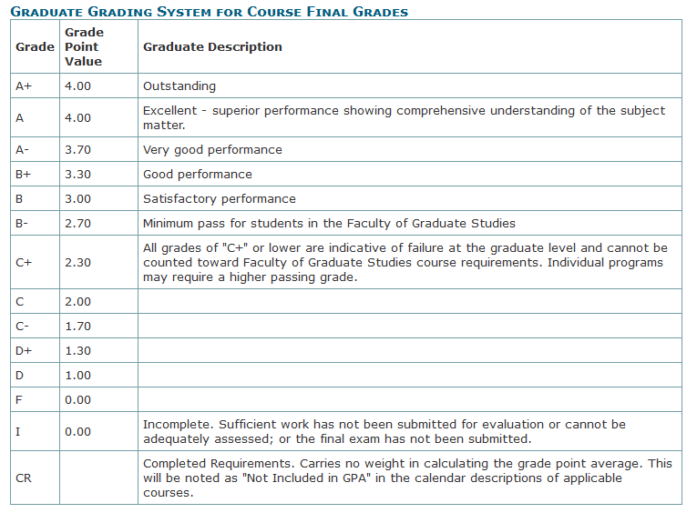 MN Grading Policies